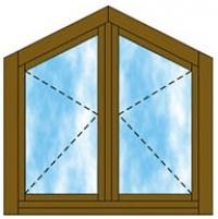 Alakos nyíló ablak